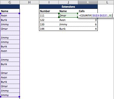 Microsoft Excel COUNTIF